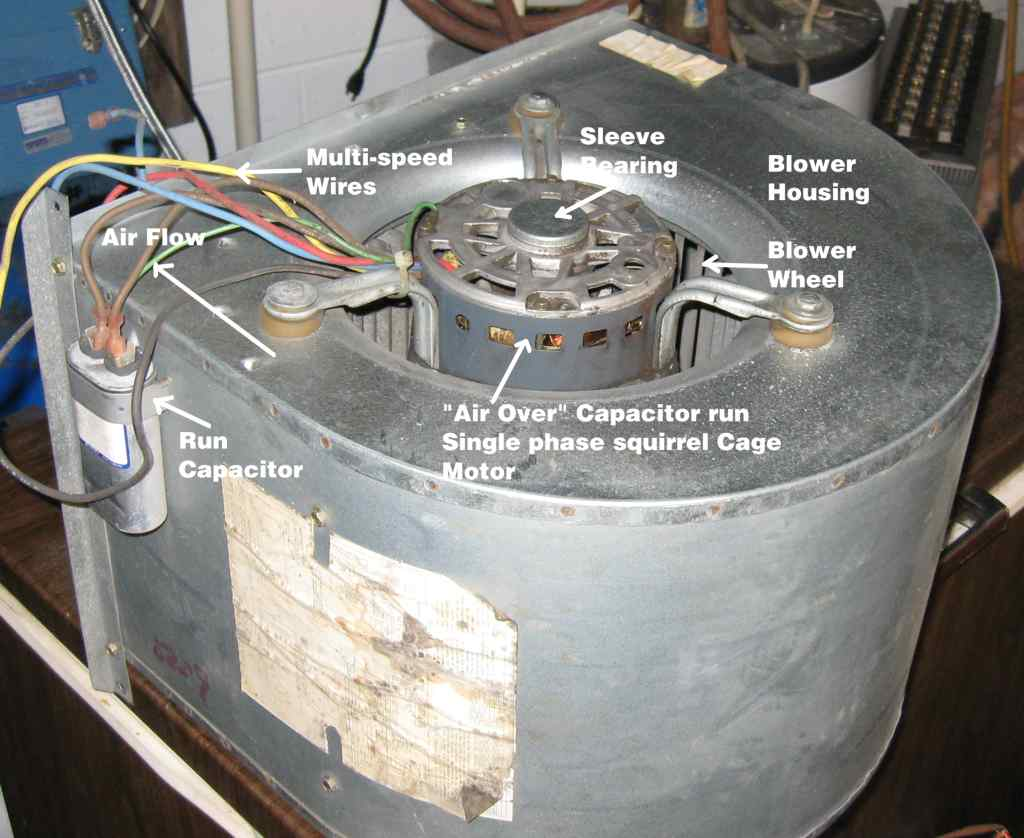 Neon U0026 39 S Glow  U2013 The Blog Of John Dearmond  U00bb Dissection Of A Furnace Fan Motor