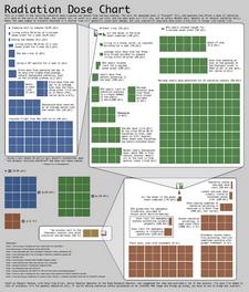 xkcd radiation